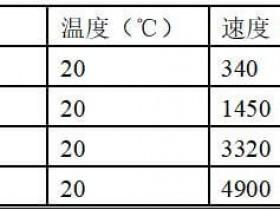 习题3.计算题