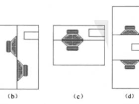 密闭后腔(4阶)带通箱的类型