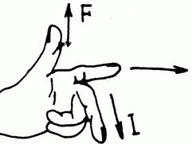 法拉第定律(左,右手法则)