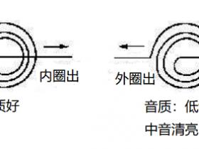 分频器电感的接线方式