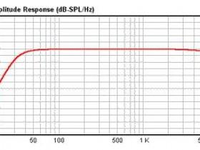频率:声音的特性