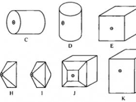 箱体形状对频率响应的影响