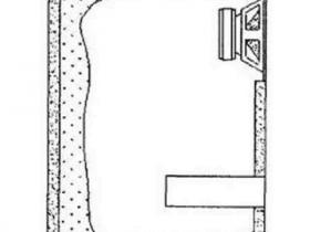 音箱箱体中填充物的作用