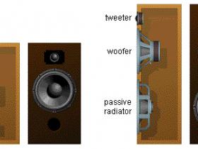 倒相式和无源辐射器式音箱概述