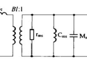 动圈式扬声器单元的电力声类比