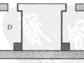 短路环的位置对扬声器的影响