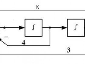 《信号分析》题库之计算题(二)