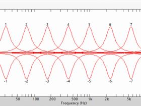 不同频段对音质的影响