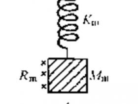 基本力学振动系统