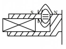 磁路设计基本公式