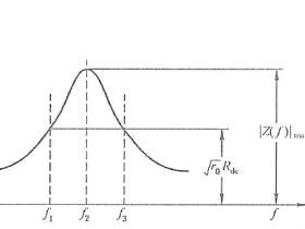 扬声器总品质因数(Qt)的测量方法