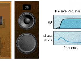 无源辐射器音箱是如何工作的?