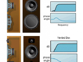无源辐射器音箱与开口箱比较