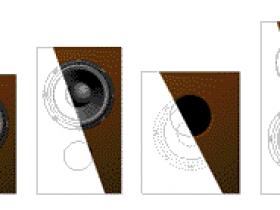 制作音箱箱体的基本技巧