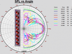 LEAP教程2.2:音柱指向性分析2