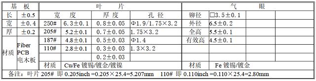 扬声器端子(Terminal)