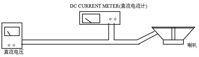 测试扬声器力系统BL的方法
