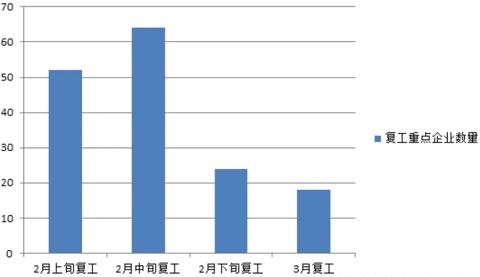 中国电子音响行业受疫情影响报告