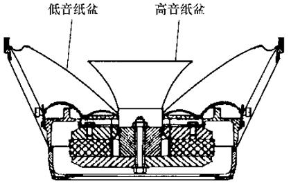 双纸盆扬声器