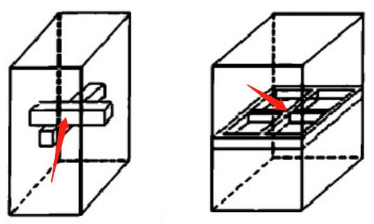 音箱内吸声材料的放置位置