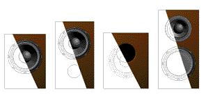 如何避免音箱箱体产生驻波?