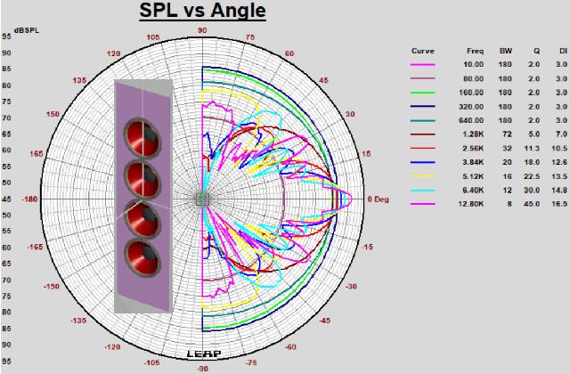 LEAP教程2.2:音柱指向性分析1