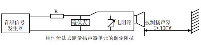 扬声器的阻抗(Impedance)